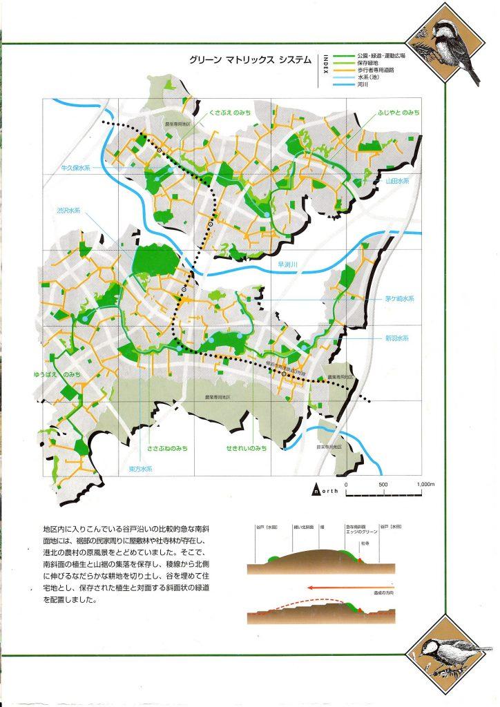 図2 地形を活かし、公園を緑道でつないだ港北ニュータウン(出典:港北ニュータウン・グリーンマトリックスシステムによる緑の保全と活用,2000年)