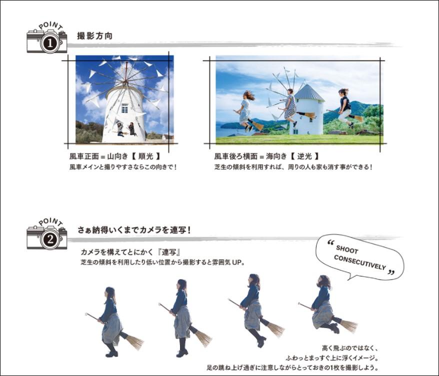 """オリーブ公園HPで紹介している""""空飛ぶ""""写真を撮るポイント"""